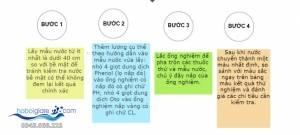 Hướng dẫn sử dụng bộ test ph bằng dung dịch